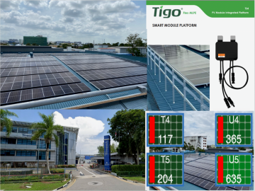 Over 1000 Tigo Rapid Shutdown devices installed on Solar System at Firmenich